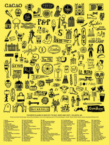 Icons and Symbols of places in Atlanta, GA print by Atlanta based illustrator Sarah Neuburger